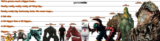 gamesizechart