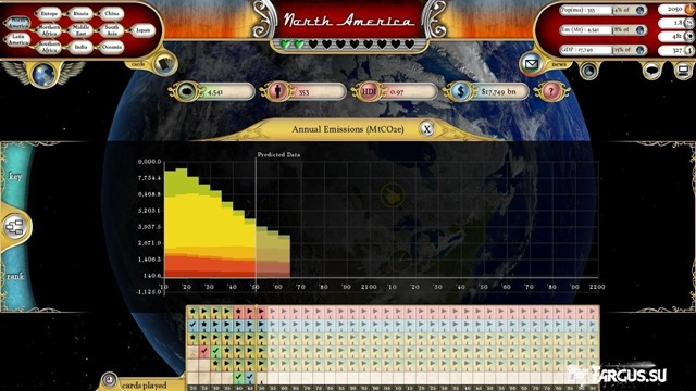 Fate of the World: Excel Edition?